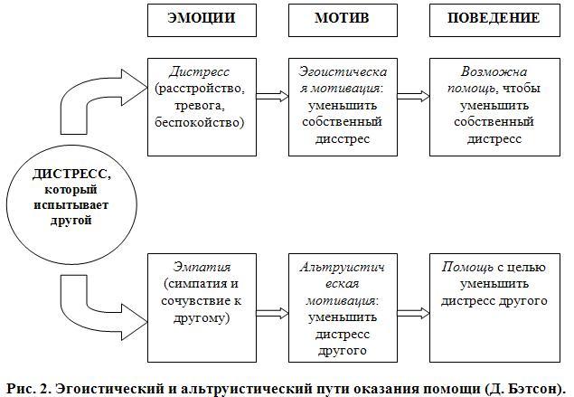 Болучевская В.В.