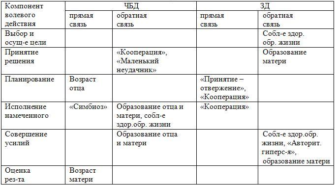 Критерий Стьюдента Программа